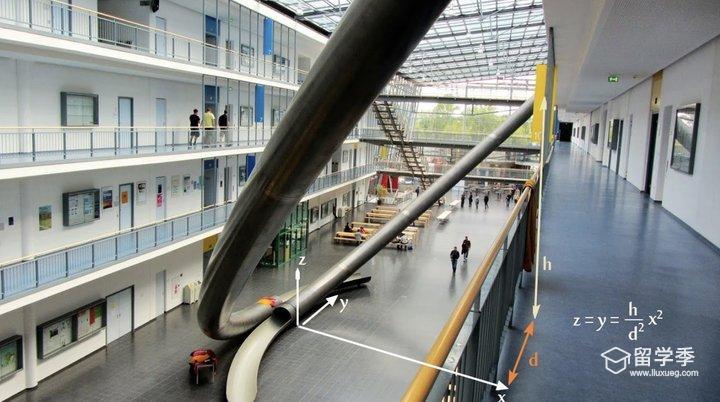 德国慕尼黑工业大学精英专业