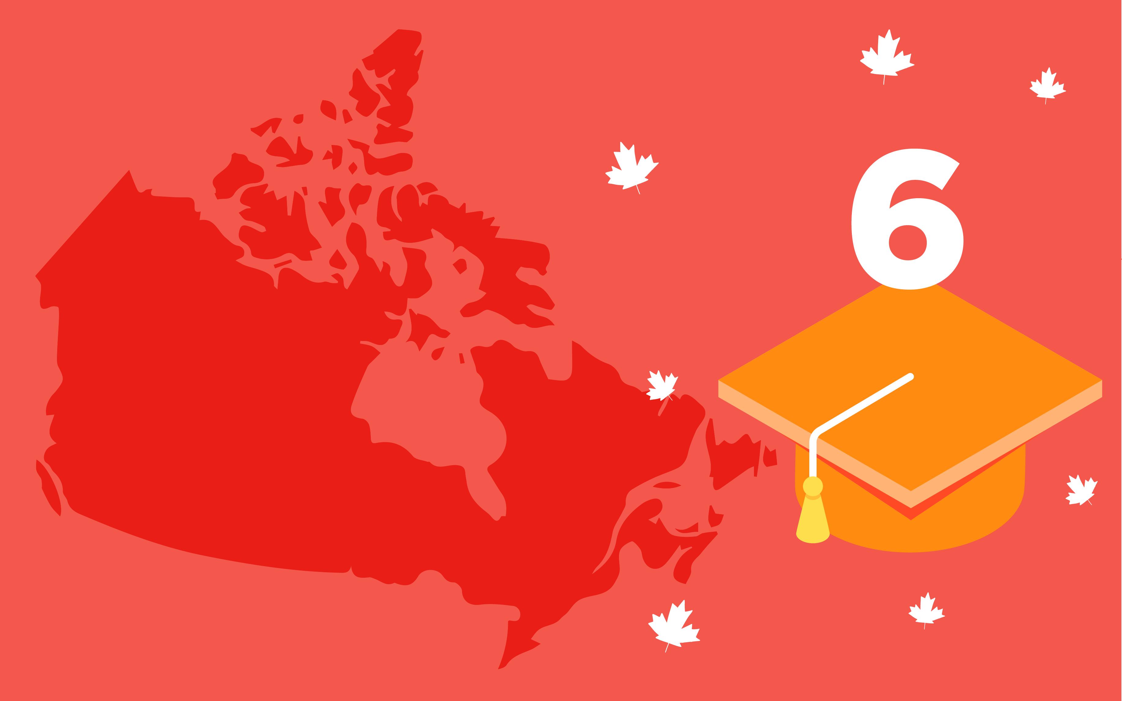 加拿大本科留学一年多少钱